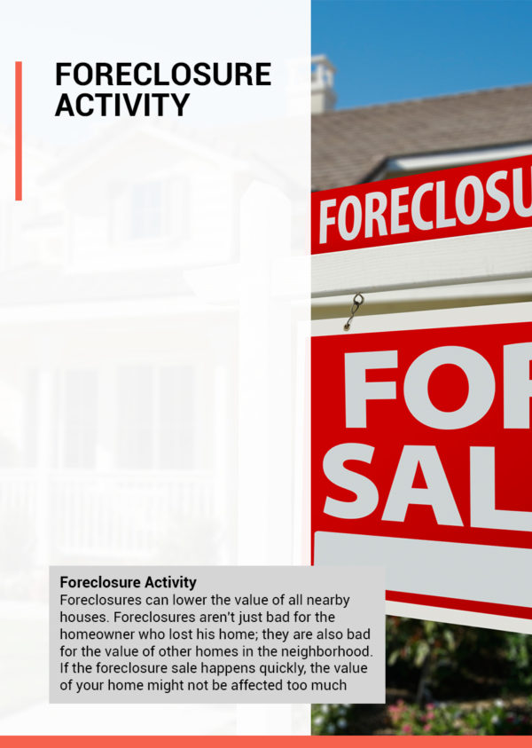 PROPERTY-RECORDS-foreclosure-activity